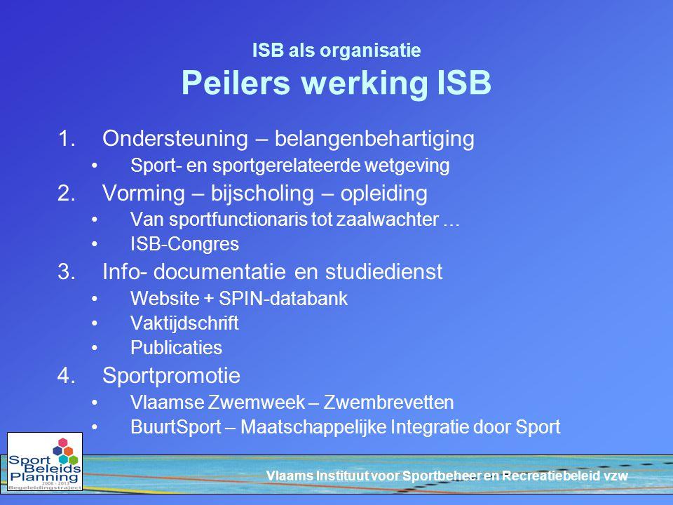 Vlaams Instituut voor Sportbeheer en Recreatiebeleid vzw ISB als organisatie Peilers werking ISB 1.Ondersteuning – belangenbehartiging Sport- en sport