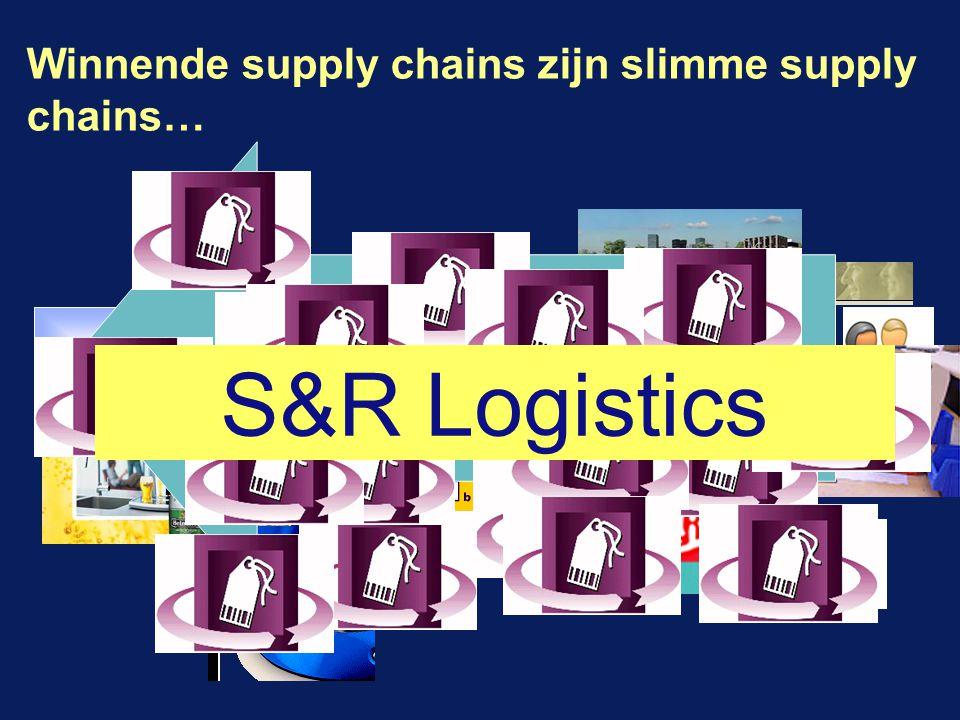 Winnende supply chains zijn slimme supply chains… OntwikkelenPlannenInkopen Verkoop en service Realiseren Maar dan moet je wel samen informatie delen.