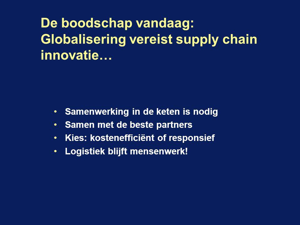 De boodschap vandaag: Globalisering vereist supply chain innovatie… Samenwerking in de keten is nodig Samen met de beste partners Kies: kostenefficiënt of responsief Logistiek blijft mensenwerk!