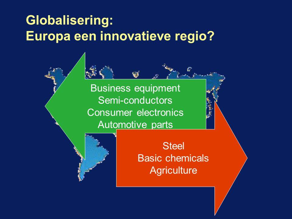 Nederland supply chain land: Wat betekent nu toegevoegde waarde?