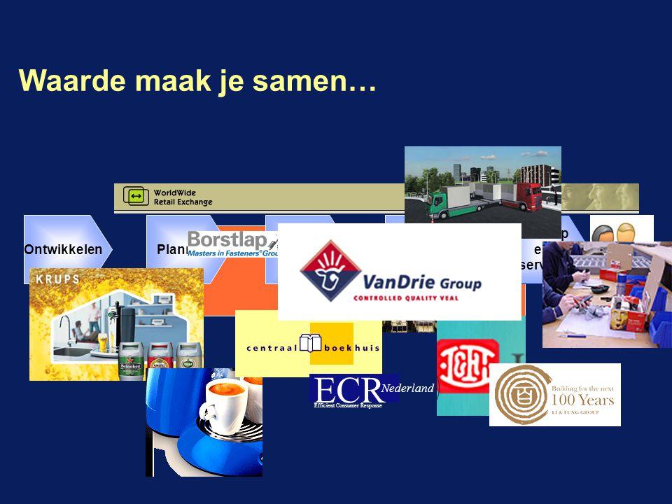 Waarde maak je samen… OntwikkelenPlannenInkopen Verkoop en service Realiseren ECR Efficient Consumer Response Nederland Maar dan moet je wel samen informatie delen!
