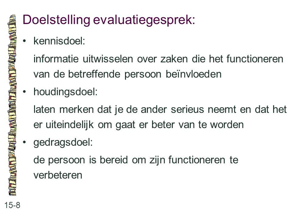 Doelstelling evaluatiegesprek: 15-8 kennisdoel: informatie uitwisselen over zaken die het functioneren van de betreffende persoon beïnvloeden houdings