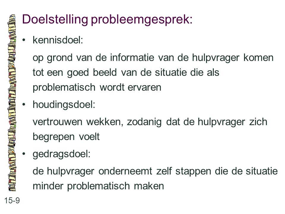 Doelstelling probleemgesprek: 15-9 kennisdoel: op grond van de informatie van de hulpvrager komen tot een goed beeld van de situatie die als problemat