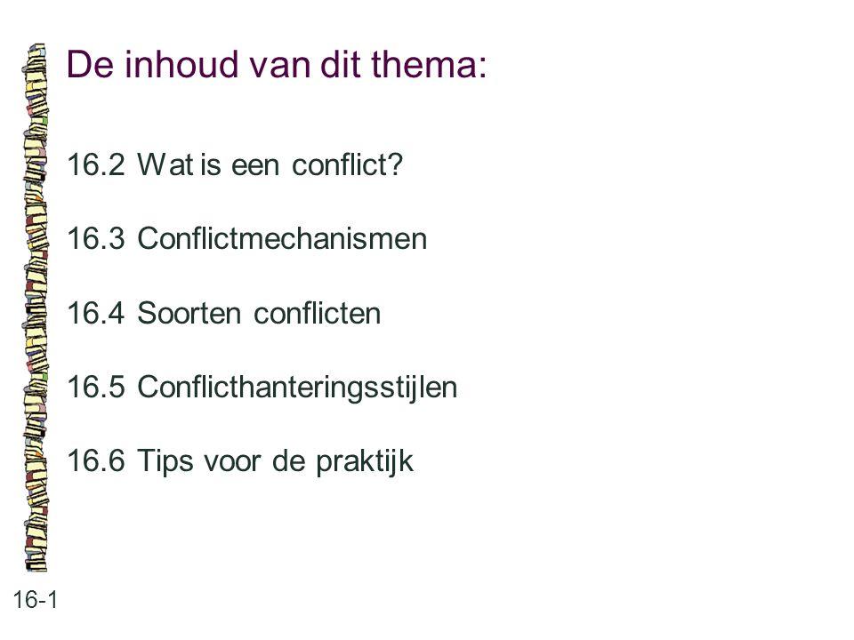 De inhoud van dit thema: 16-1 16.2Wat is een conflict? 16.3 Conflictmechanismen 16.4 Soorten conflicten 16.5 Conflicthanteringsstijlen 16.6 Tips voor