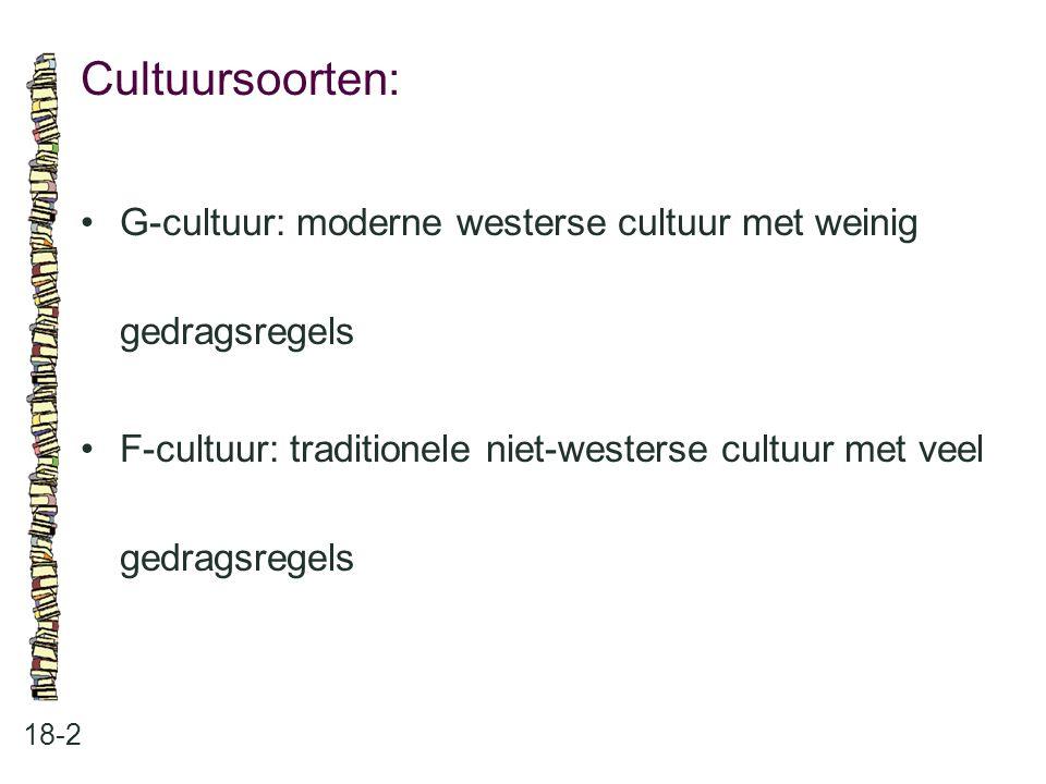 Cultuursoorten: 18-2 G-cultuur: moderne westerse cultuur met weinig gedragsregels F-cultuur: traditionele niet-westerse cultuur met veel gedragsregels