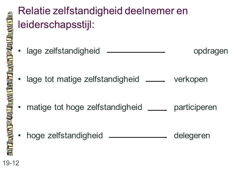 Relatie zelfstandigheid deelnemer en leiderschapsstijl: 19-12 lage zelfstandigheidopdragen lage tot matige zelfstandigheidverkopen matige tot hoge zel