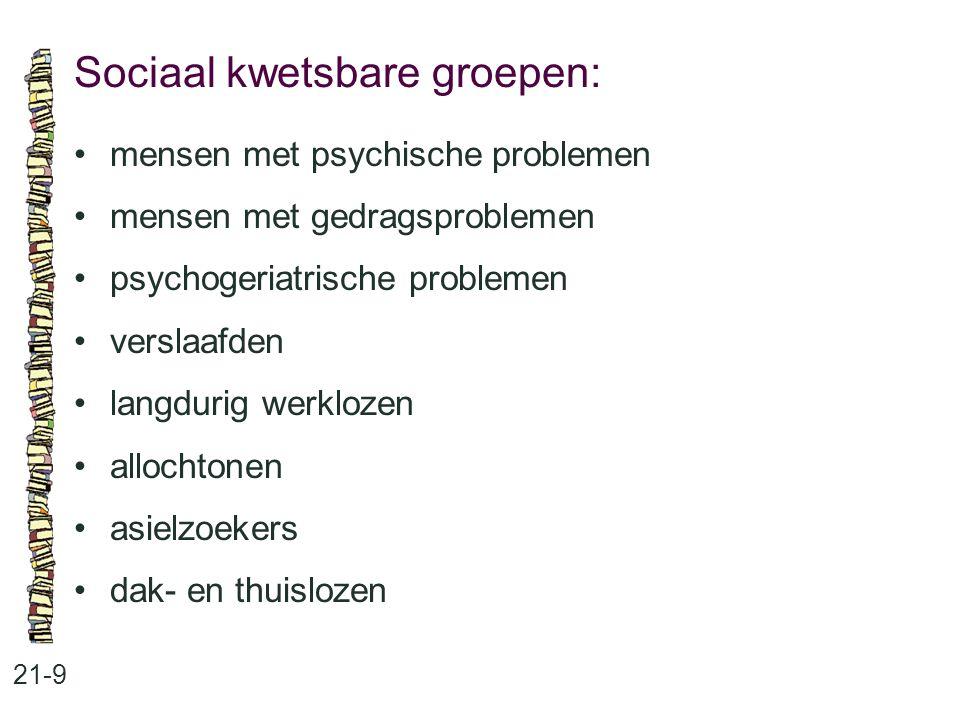 Sociaal kwetsbare groepen: 21-9 mensen met psychische problemen mensen met gedragsproblemen psychogeriatrische problemen verslaafden langdurig werkloz