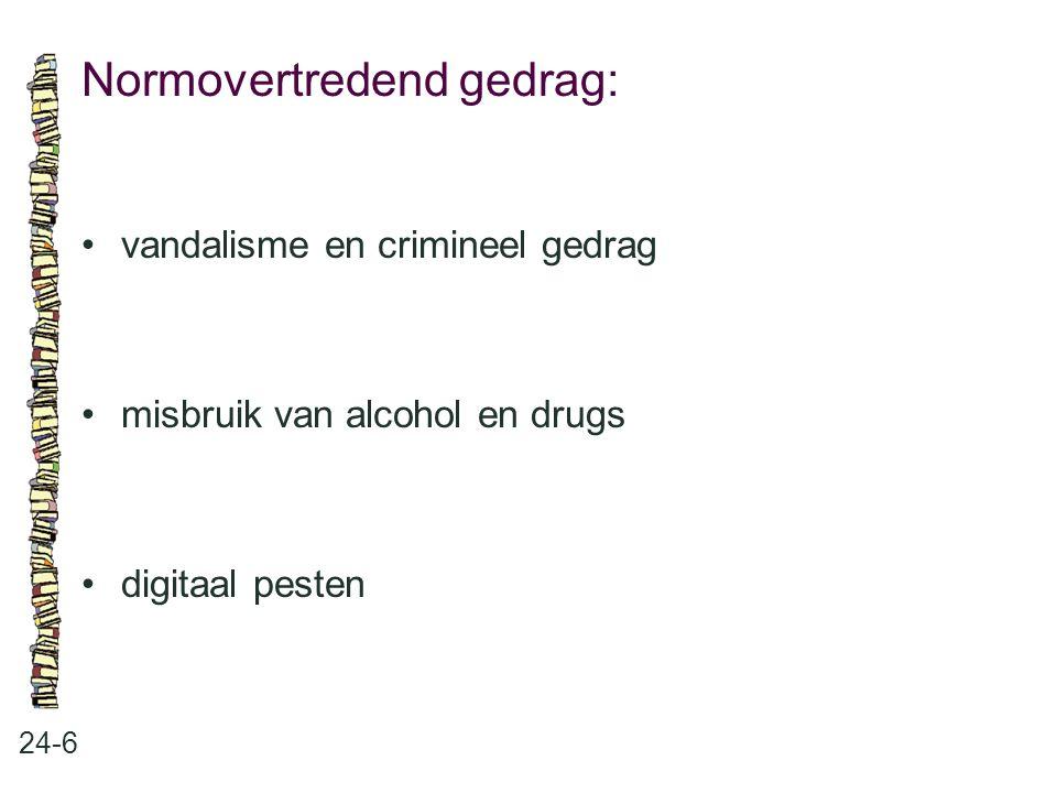Normovertredend gedrag: 24-6 vandalisme en crimineel gedrag misbruik van alcohol en drugs digitaal pesten