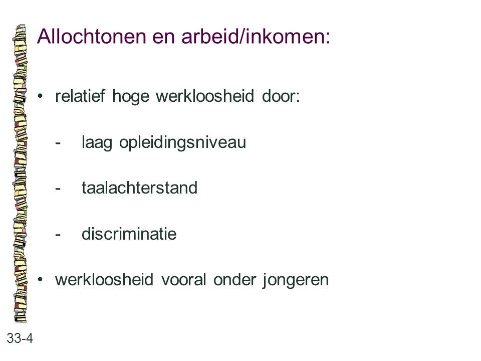 Allochtonen en arbeid/inkomen: 33-4 relatief hoge werkloosheid door: -laag opleidingsniveau -taalachterstand -discriminatie werkloosheid vooral onder