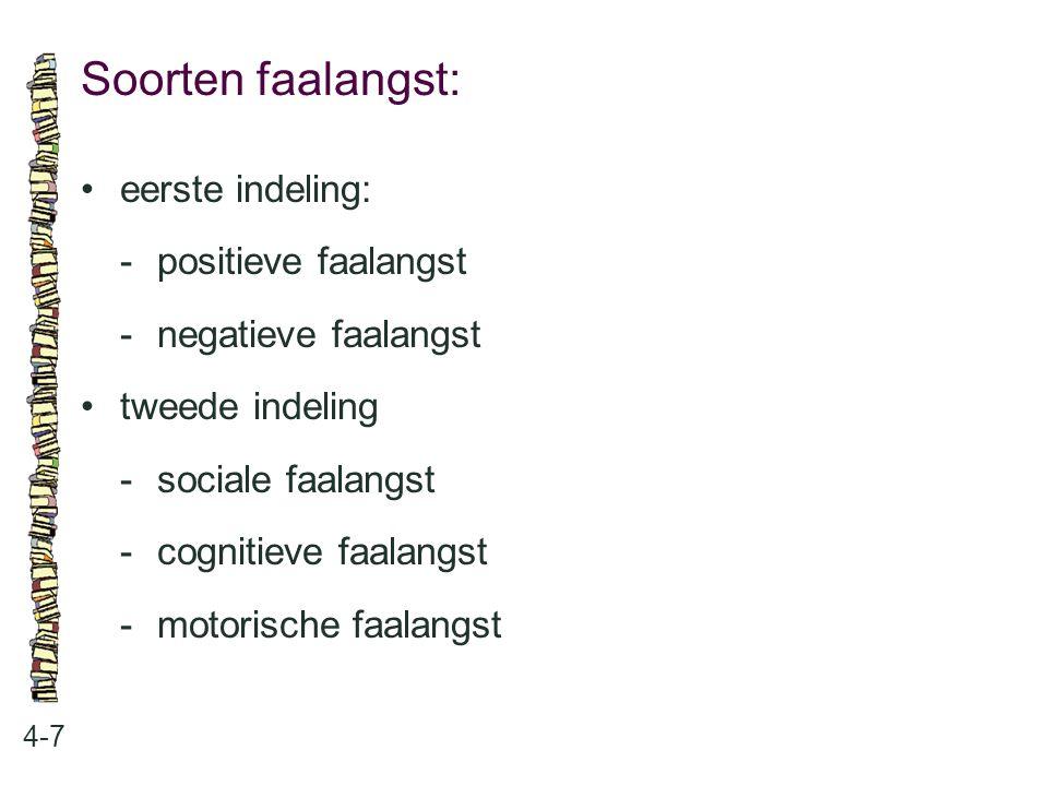 Soorten faalangst: 4-7 eerste indeling: -positieve faalangst -negatieve faalangst tweede indeling -sociale faalangst -cognitieve faalangst -motorische