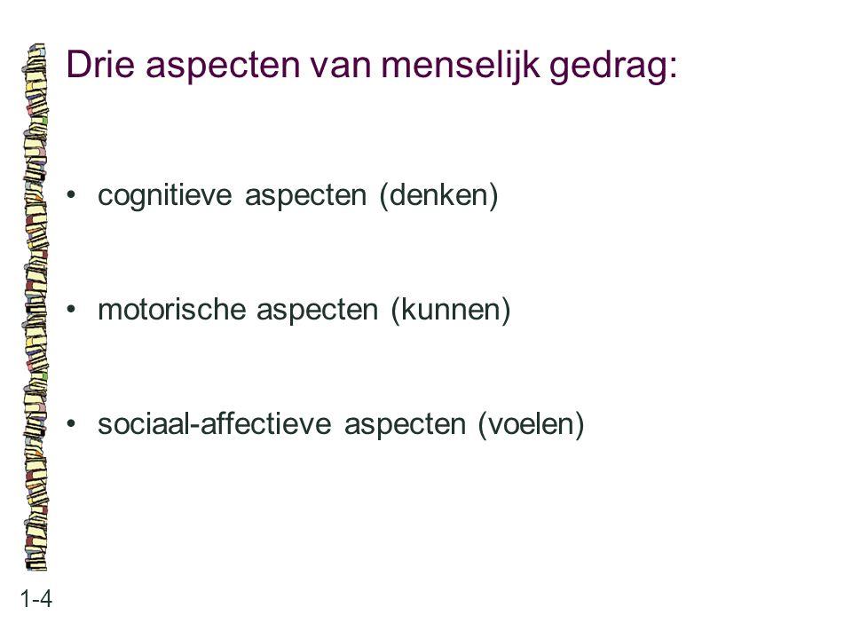 Pervasieve ontwikkelingsstoornissen: 30-2 Aautistische stoornissen 1autisme 2aan autisme verwante stoornissen -stoornis van Asperger -stoornis van RETT BPDD-NOS (Pervasive Developmental Disorder Not Otherwise Specified)