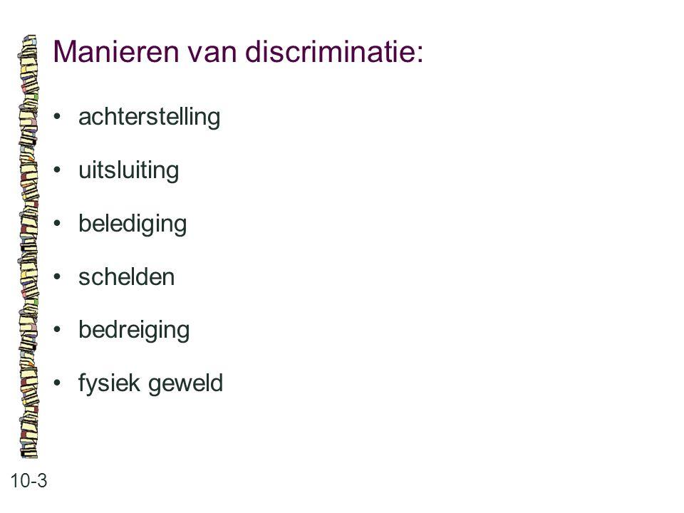 Manieren van discriminatie: 10-3 achterstelling uitsluiting belediging schelden bedreiging fysiek geweld