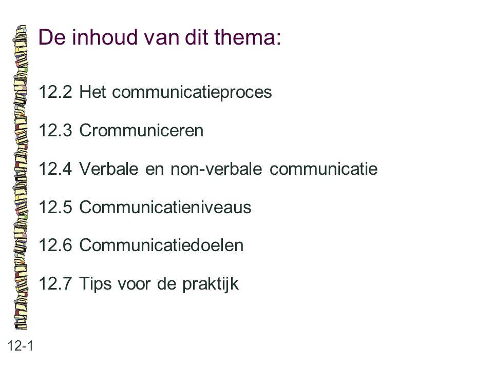 De inhoud van dit thema: 12-1 12.2 Het communicatieproces 12.3 Crommuniceren 12.4 Verbale en non-verbale communicatie 12.5 Communicatieniveaus 12.6 Co