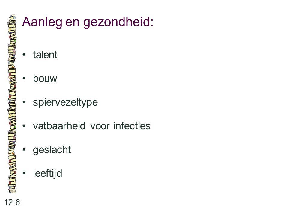 Aanleg en gezondheid: 12-6 talent bouw spiervezeltype vatbaarheid voor infecties geslacht leeftijd