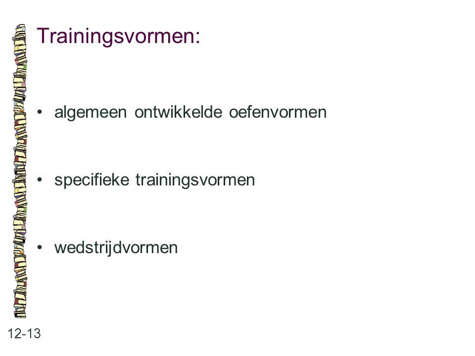 Trainingsvormen: 12-13 algemeen ontwikkelde oefenvormen specifieke trainingsvormen wedstrijdvormen