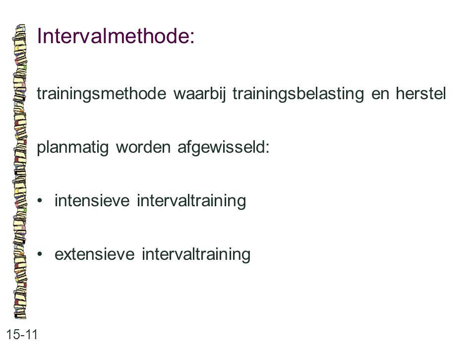 Intervalmethode: 15-11 trainingsmethode waarbij trainingsbelasting en herstel planmatig worden afgewisseld: intensieve intervaltraining extensieve int