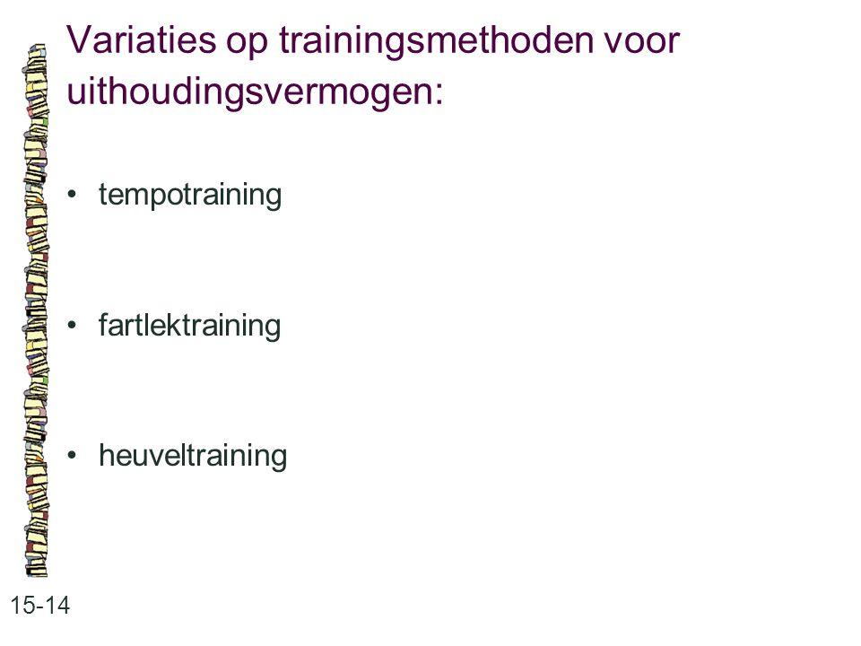 Variaties op trainingsmethoden voor uithoudingsvermogen: 15-14 tempotraining fartlektraining heuveltraining