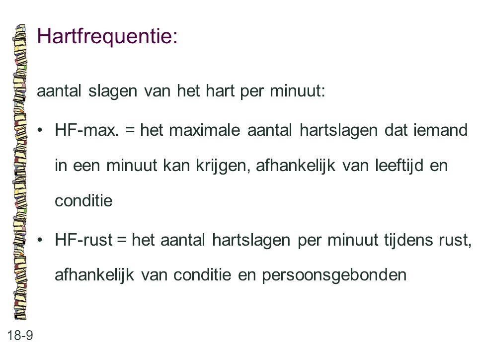 Hartfrequentie: 18-9 aantal slagen van het hart per minuut: HF-max. = het maximale aantal hartslagen dat iemand in een minuut kan krijgen, afhankelijk