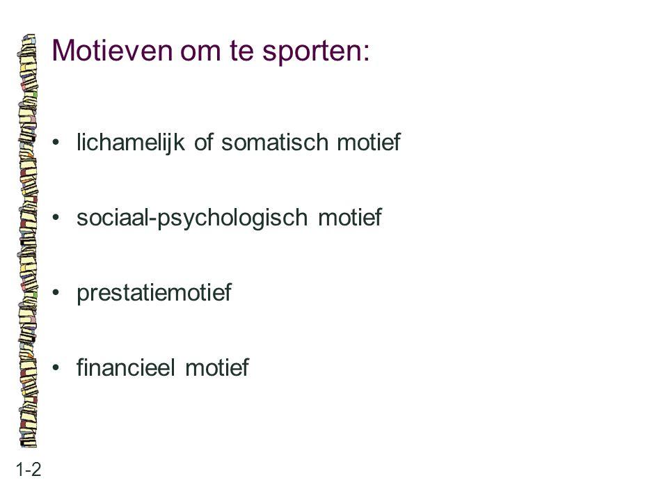 Motieven om te sporten: 1-2 lichamelijk of somatisch motief sociaal-psychologisch motief prestatiemotief financieel motief