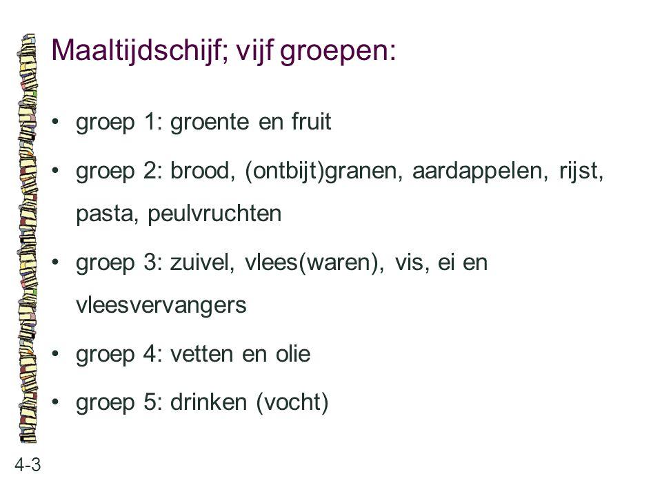 Maaltijdschijf; vijf groepen: 4-3 groep 1: groente en fruit groep 2: brood, (ontbijt)granen, aardappelen, rijst, pasta, peulvruchten groep 3: zuivel,