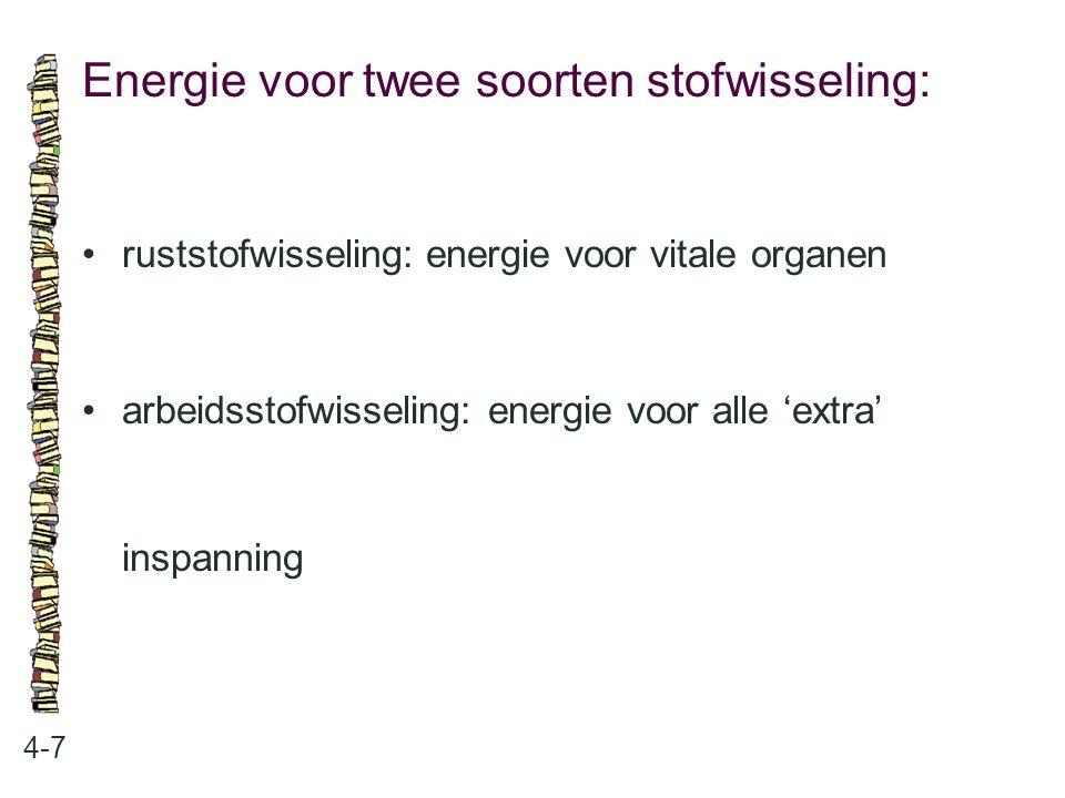 Energie voor twee soorten stofwisseling: 4-7 ruststofwisseling: energie voor vitale organen arbeidsstofwisseling: energie voor alle 'extra' inspanning