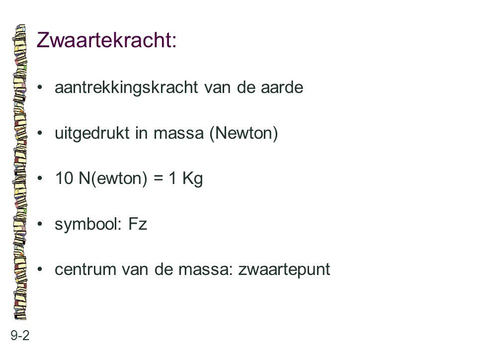 Zwaartekracht: 9-2 aantrekkingskracht van de aarde uitgedrukt in massa (Newton) 10 N(ewton) = 1 Kg symbool: Fz centrum van de massa: zwaartepunt