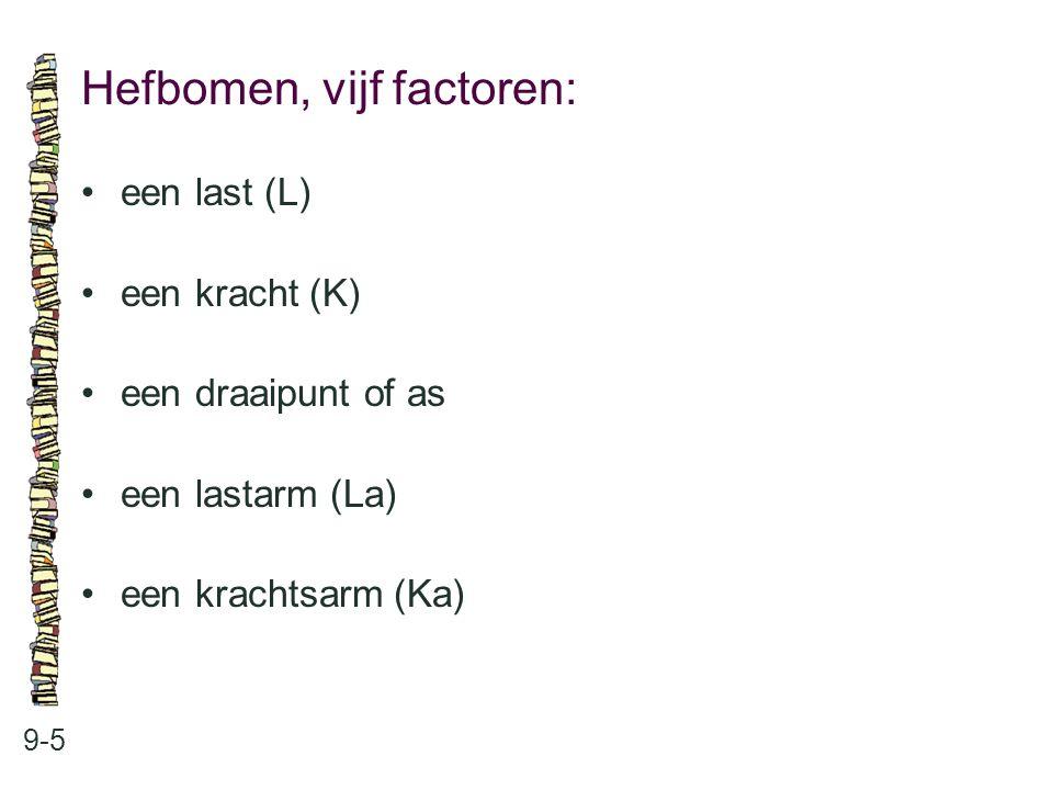 Hefbomen, vijf factoren: 9-5 een last (L) een kracht (K) een draaipunt of as een lastarm (La) een krachtsarm (Ka)
