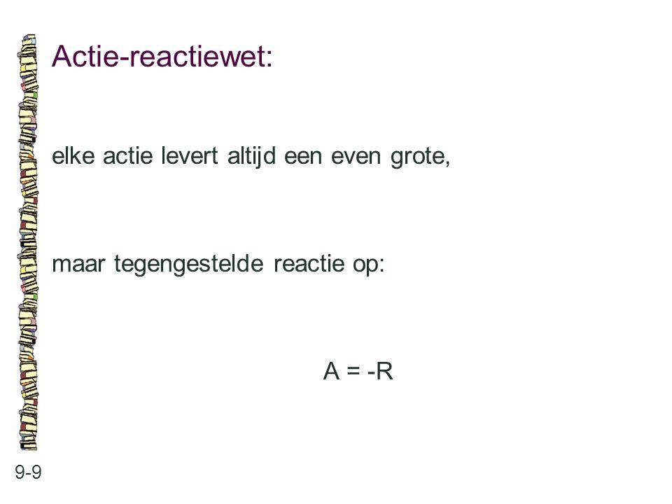 Actie-reactiewet: 9-9 elke actie levert altijd een even grote, maar tegengestelde reactie op: A = -R