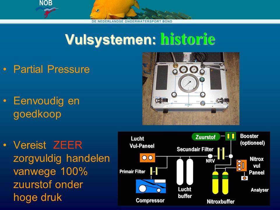 Vulsystemen: historie Partial Pressure Eenvoudig en goedkoop Vereist ZEER zorgvuldig handelen vanwege 100% zuurstof onder hoge druk