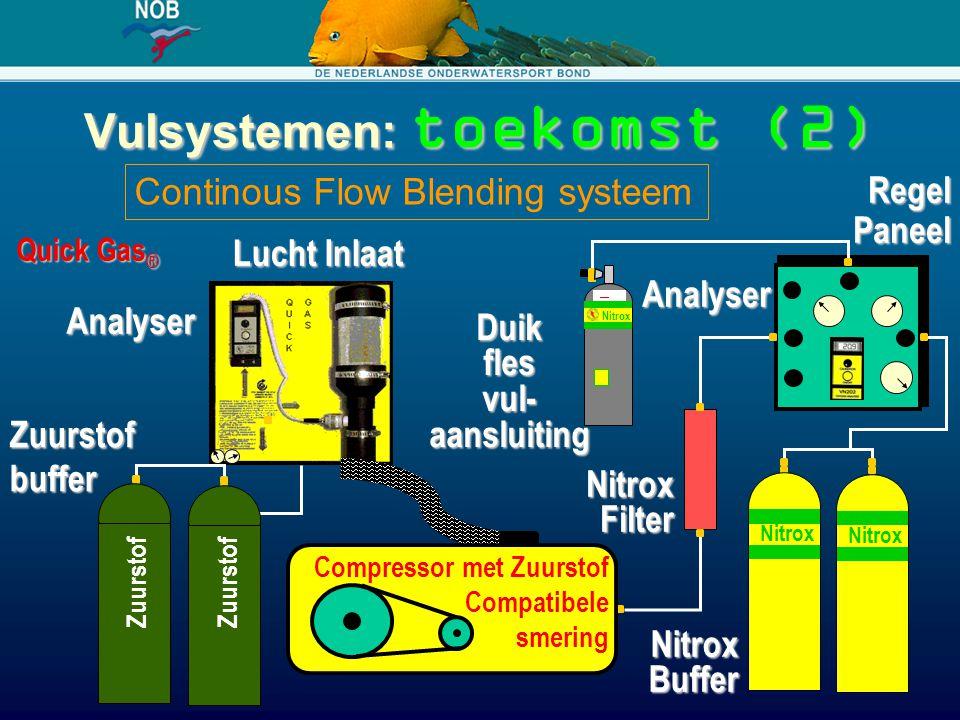 Vulsystemen: toekomst (2) Lucht Inlaat Zuurstofbuffer Analyser Analyser RegelPaneel Quick Gas ® NitroxBuffer Compressor met Zuurstof Compatibele smeri