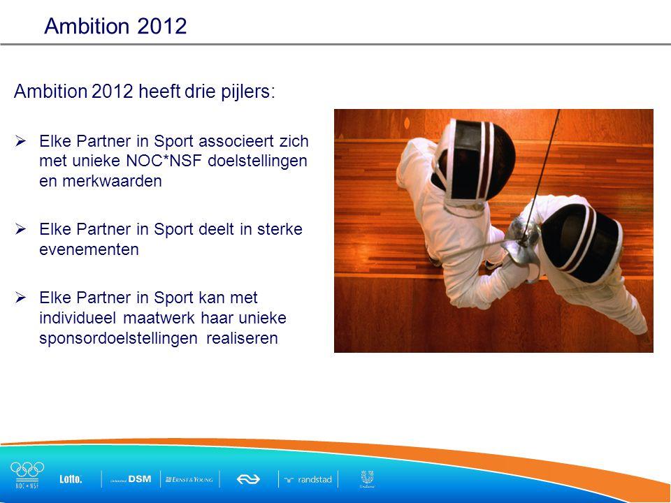 Ambition 2012 heeft drie pijlers:  Elke Partner in Sport associeert zich met unieke NOC*NSF doelstellingen en merkwaarden  Elke Partner in Sport deelt in sterke evenementen  Elke Partner in Sport kan met individueel maatwerk haar unieke sponsordoelstellingen realiseren Ambition 2012