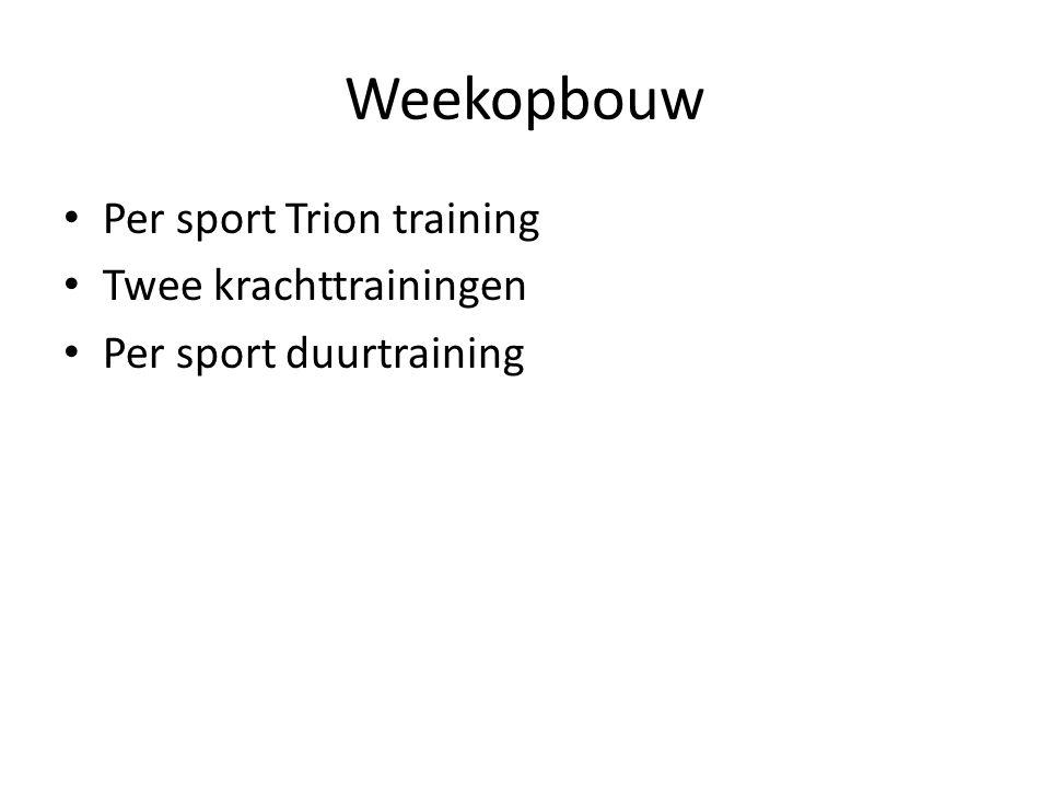 Weekopbouw Per sport Trion training Twee krachttrainingen Per sport duurtraining