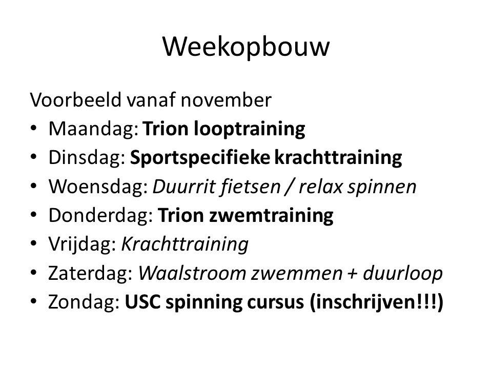 Weekopbouw Voorbeeld vanaf november Maandag: Trion looptraining Dinsdag: Sportspecifieke krachttraining Woensdag: Duurrit fietsen / relax spinnen Dond