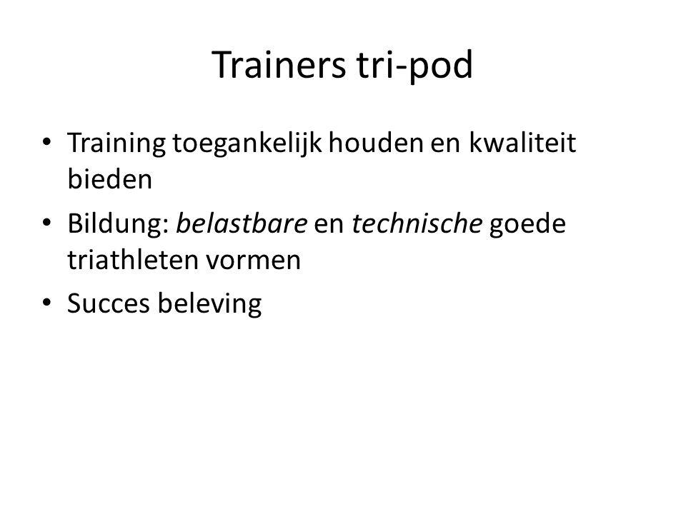 Trainers tri-pod Training toegankelijk houden en kwaliteit bieden Bildung: belastbare en technische goede triathleten vormen Succes beleving