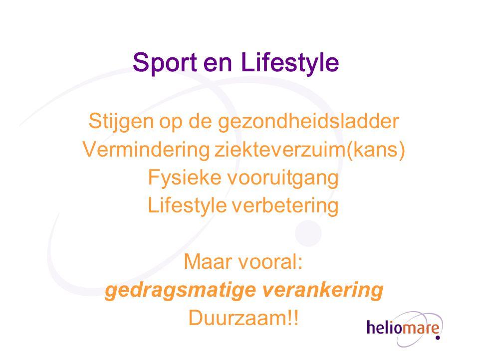 Sport en Lifestyle Stijgen op de gezondheidsladder Vermindering ziekteverzuim(kans) Fysieke vooruitgang Lifestyle verbetering Maar vooral: gedragsmatige verankering Duurzaam!!