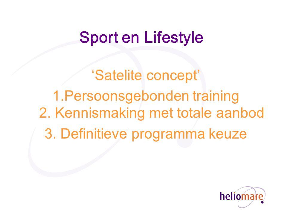Sport en Lifestyle 'Satelite concept' 1.Persoonsgebonden training 2.