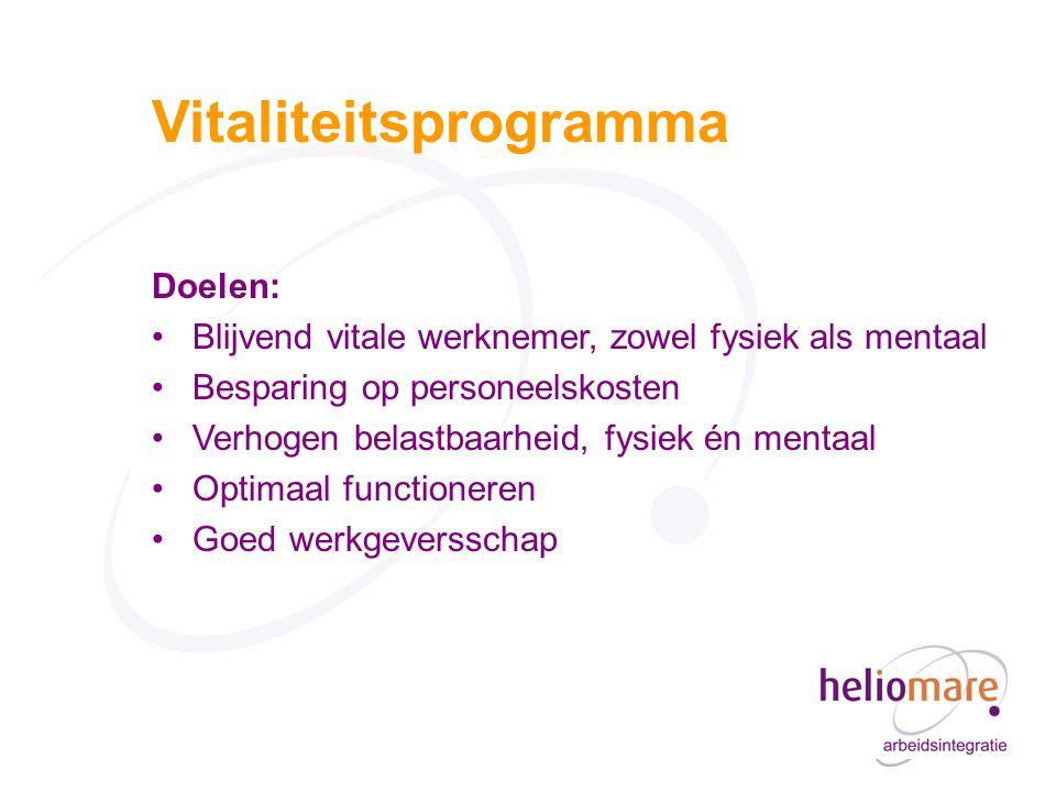 Vitaliteitsprogramma Doelen: Blijvend vitale werknemer, zowel fysiek als mentaal Besparing op personeelskosten Verhogen belastbaarheid, fysiek én mentaal Optimaal functioneren Goed werkgeversschap
