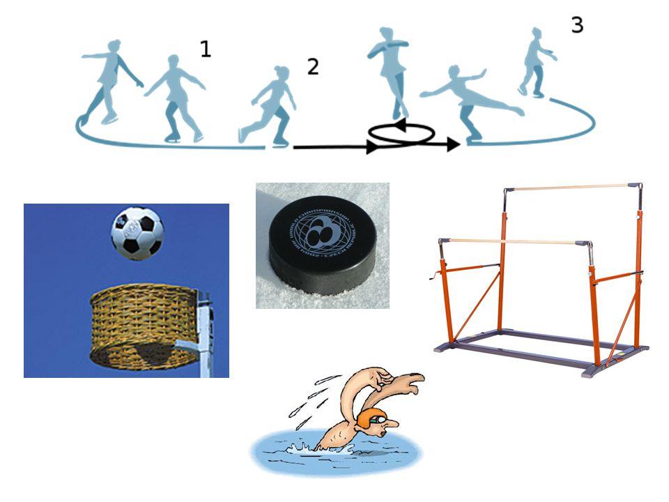 Oefening 3 1.Bal: korfbal, tennis, voetbal, volleybal 2.Dubbele axel: kunstschaatsen 3.Duckgijpen: windsurfen 4.Hardlopen: atletiek 5.Hole-in-hole: golf 6.Mandje: korfbal 7.Ongelijke brug: turnen 8.Opslag (service): volleybal, tennis 9.Puck: ijshockey 10.Strafschop (penalty): voetbal 11.Set: tennis, volleybal 12.Vlinderslag: zwemmen