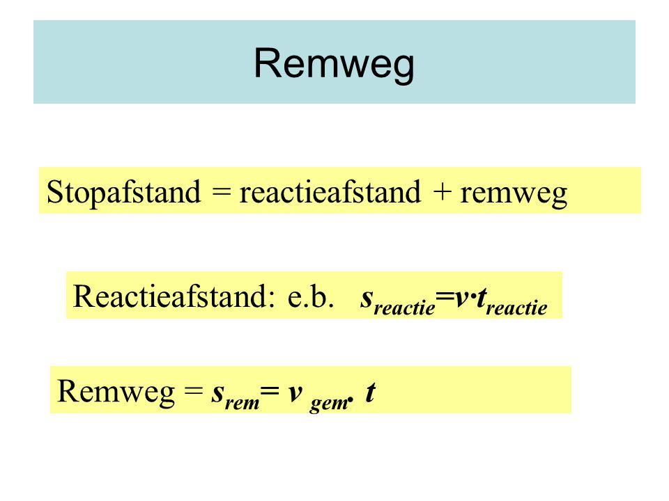 Remweg Stopafstand = reactieafstand + remweg Reactieafstand: e.b. s reactie =v·t reactie Remweg = s rem = v gem. t