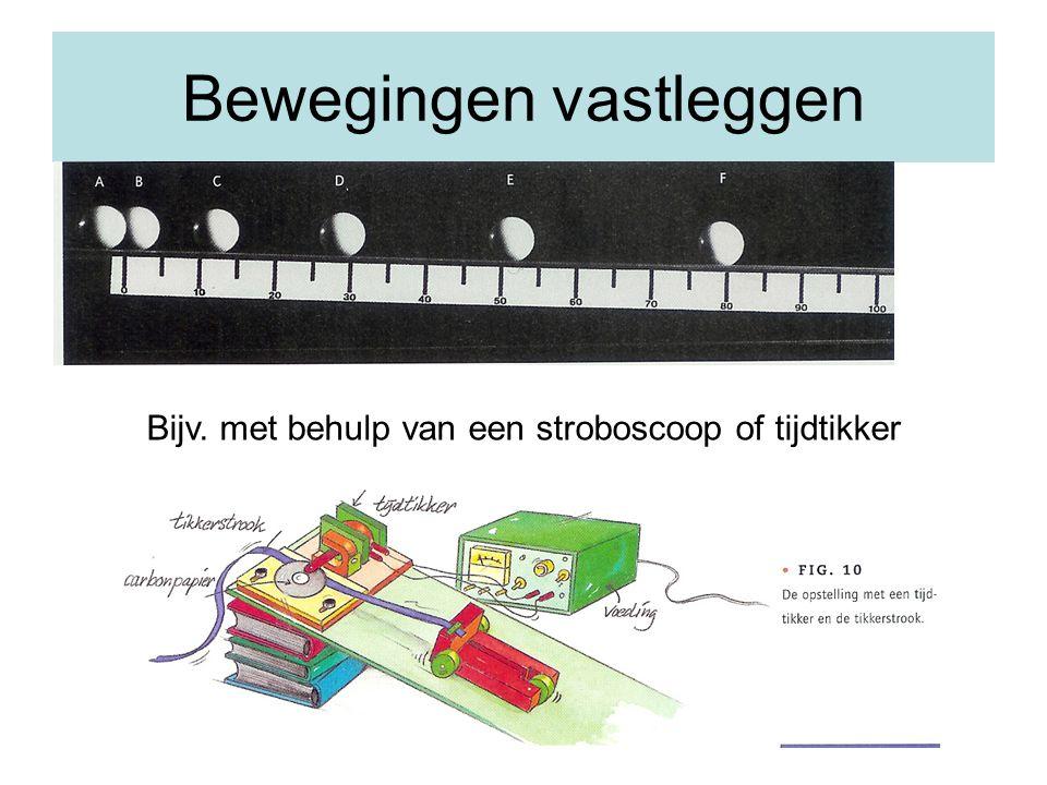 Bewegingen vastleggen Bijv. met behulp van een stroboscoop of tijdtikker