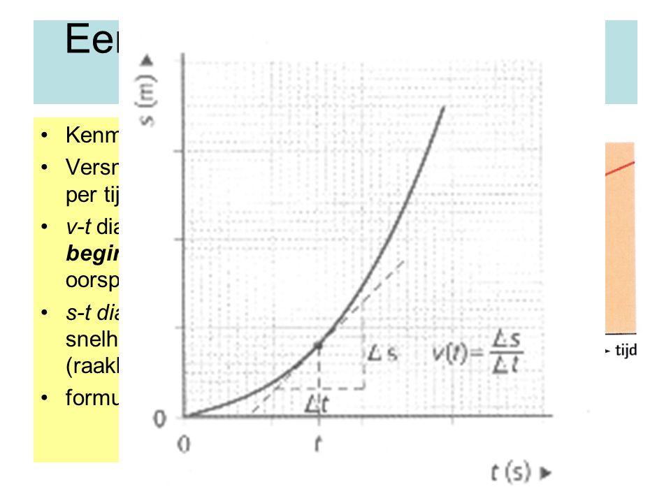 Eenparig versnelde beweging e.v.b. Kenmerk: de versnelling a is constant Versnelling is de snelheidsverandering per tijdseenheid (meestal seconde) v-t