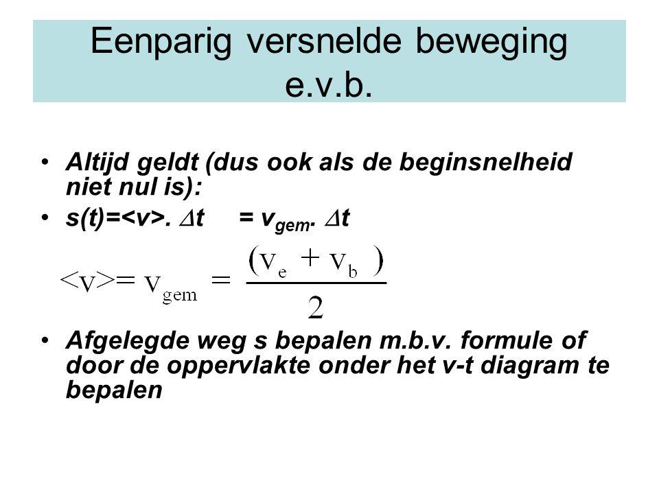 Eenparig versnelde beweging e.v.b. Altijd geldt (dus ook als de beginsnelheid niet nul is): s(t)=.  t= v gem.  t Afgelegde weg s bepalen m.b.v. form
