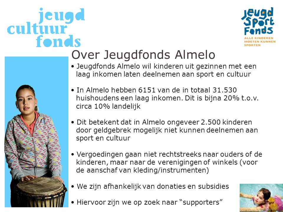 Over Jeugdfonds Almelo Jeugdfonds Almelo wil kinderen uit gezinnen met een laag inkomen laten deelnemen aan sport en cultuur In Almelo hebben 6151 van de in totaal 31.530 huishoudens een laag inkomen.