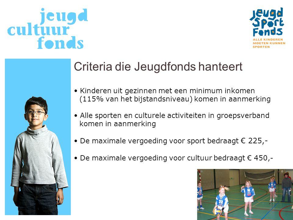 Criteria die Jeugdfonds hanteert Kinderen uit gezinnen met een minimum inkomen (115% van het bijstandsniveau) komen in aanmerking Alle sporten en cult