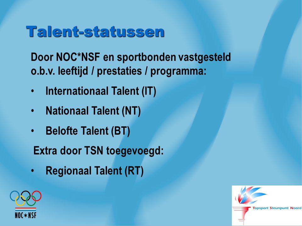 Talent-statussen Door NOC*NSF en sportbonden vastgesteld o.b.v. leeftijd / prestaties / programma: Internationaal Talent (IT) Nationaal Talent (NT) Be