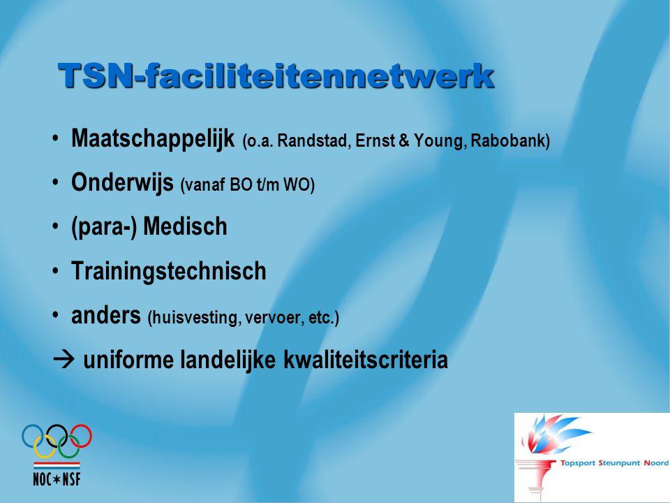 TSN-faciliteitennetwerk Maatschappelijk (o.a. Randstad, Ernst & Young, Rabobank) Onderwijs (vanaf BO t/m WO) (para-) Medisch Trainingstechnisch anders