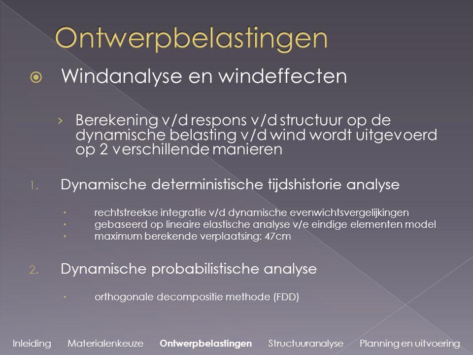  Windanalyse en windeffecten › Berekening v/d respons v/d structuur op de dynamische belasting v/d wind wordt uitgevoerd op 2 verschillende manieren 1.