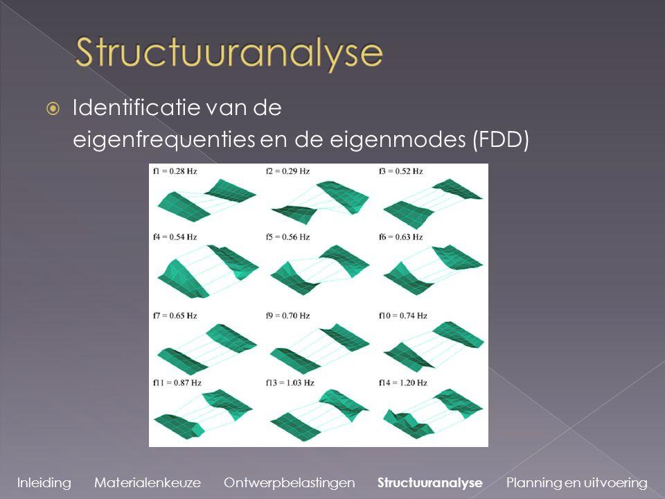 Inleiding Materialenkeuze Ontwerpbelastingen Structuuranalyse Planning en uitvoering  Identificatie van de eigenfrequenties en de eigenmodes (FDD)