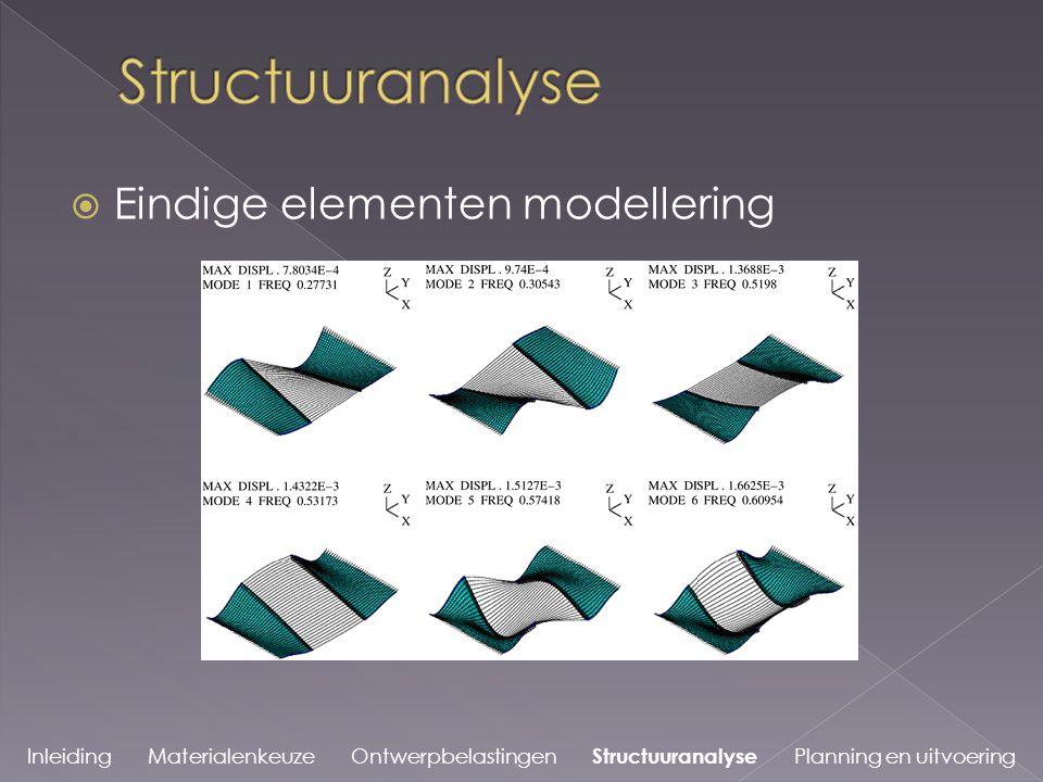 Inleiding Materialenkeuze Ontwerpbelastingen Structuuranalyse Planning en uitvoering  Eindige elementen modellering
