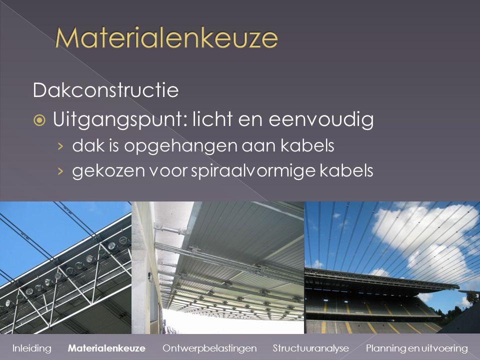 Dakconstructie  Uitgangspunt: licht en eenvoudig › dak is opgehangen aan kabels › gekozen voor spiraalvormige kabels Inleiding Materialenkeuze Ontwerpbelastingen Structuuranalyse Planning en uitvoering